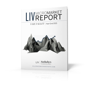 Vail Valley Micro Market Report