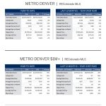 liv-sir_market-report_denver-metro_september-2016