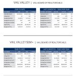 liv-sir_market-report_vail-valley_september-2016