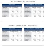 liv-sir_market-report_denver-metro_october-2016