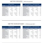 livsir_market-report_denver-metro_november-2016