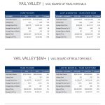 livsir_market-report_vail-valley_november-2016